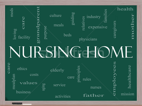 Nursing Home Word Cloud Concept on a Blackboard Stock photo © mybaitshop