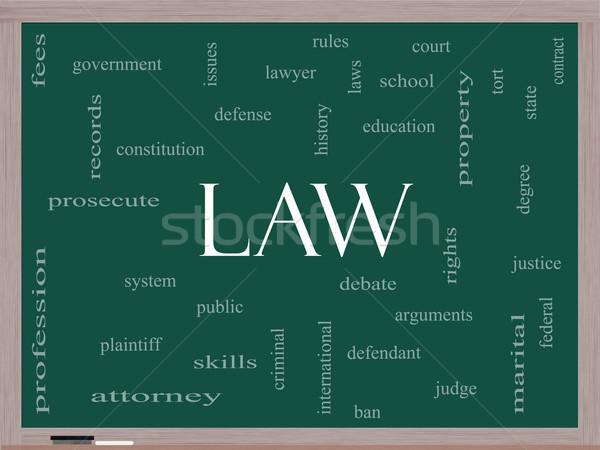 Law Word Cloud Concept on a Blackboard Stock photo © mybaitshop