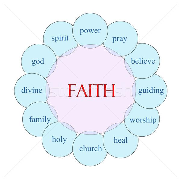 Faith Circular Word Concept Stock photo © mybaitshop