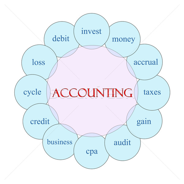 Accounting Circular Word Concept Stock photo © mybaitshop