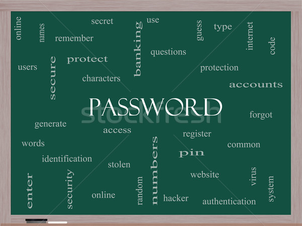 Password Word Cloud Concept on a Blackboard Stock photo © mybaitshop