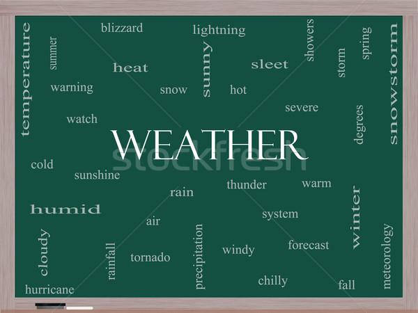 Weather Word Cloud Concept on a Blackboard Stock photo © mybaitshop