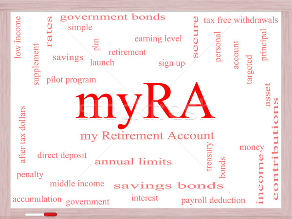 myRA Word Cloud Concept on a Whiteboard Stock photo © mybaitshop