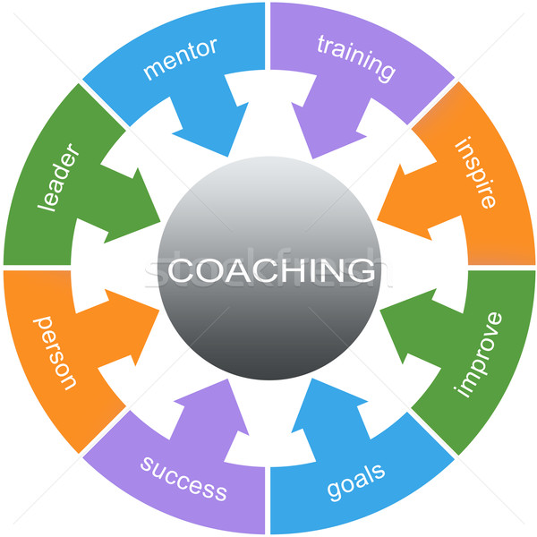 Coaching Word Circle Concept Stock photo © mybaitshop