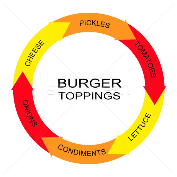 Burger Toppings Word Circle Concept Stock photo © mybaitshop