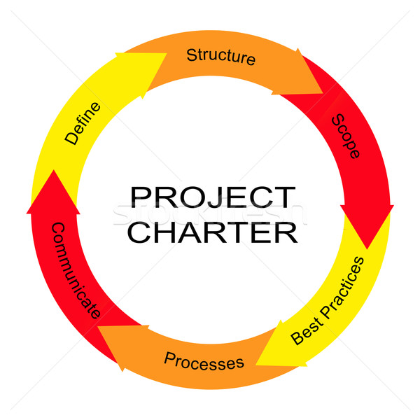 Project Charter Word Circle Arrow Concept Stock photo © mybaitshop