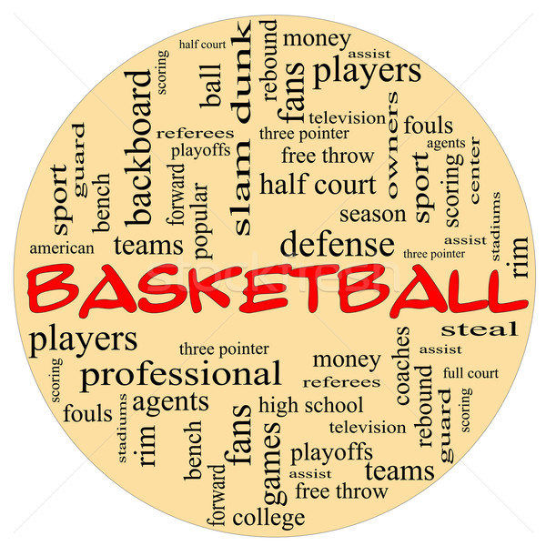 Round Basketball Word Cloud Stock photo © mybaitshop