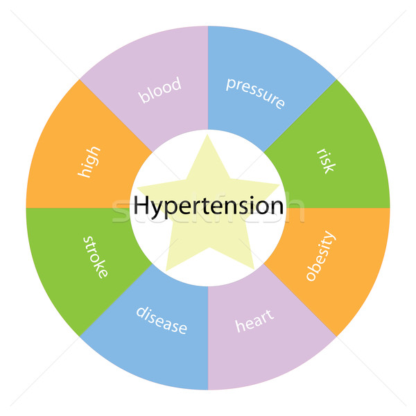 Hypertension circular concept with colors and star Stock photo © mybaitshop