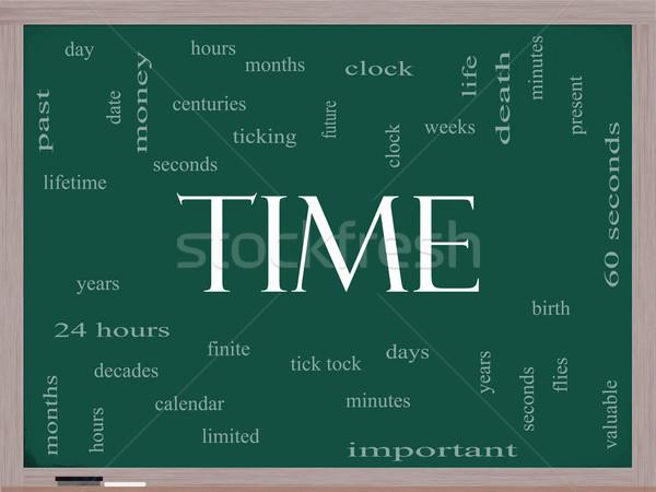 Time Word Cloud Concept on a Blackboard Stock photo © mybaitshop