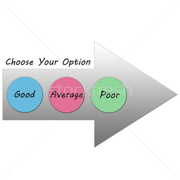 Dobre średnia ubogich wybierać opcja kolorowy Zdjęcia stock © mybaitshop