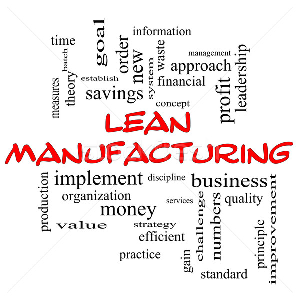 Lean Manufacturing Word Cloud Concept in red caps Stock photo © mybaitshop