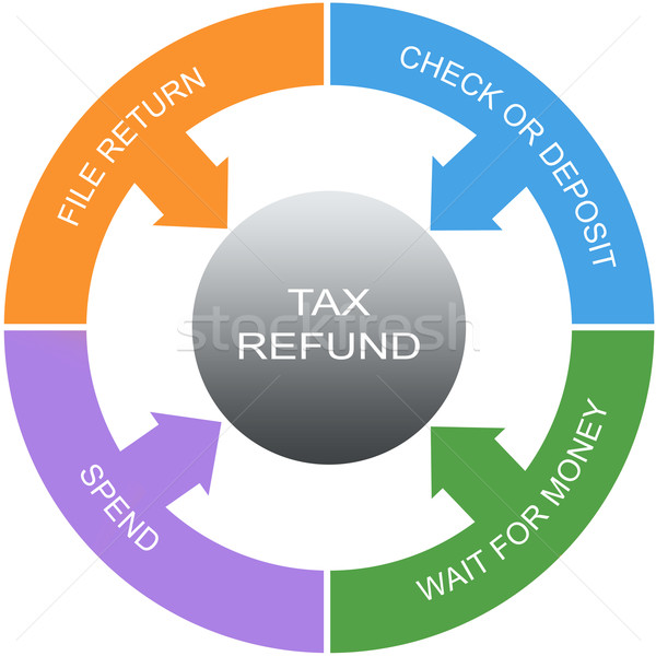 Tax Refund Word Circles Concept Stock photo © mybaitshop