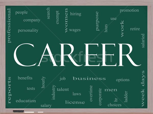Career Word Cloud Concept on a Blackboard Stock photo © mybaitshop