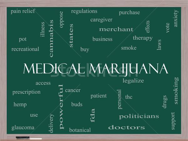 Medical Marijuana Word Cloud Concept on a Blackboard Stock photo © mybaitshop