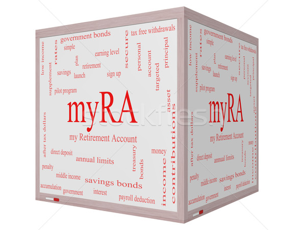 myRA Word Cloud Concept on a 3D cube Whiteboard Stock photo © mybaitshop