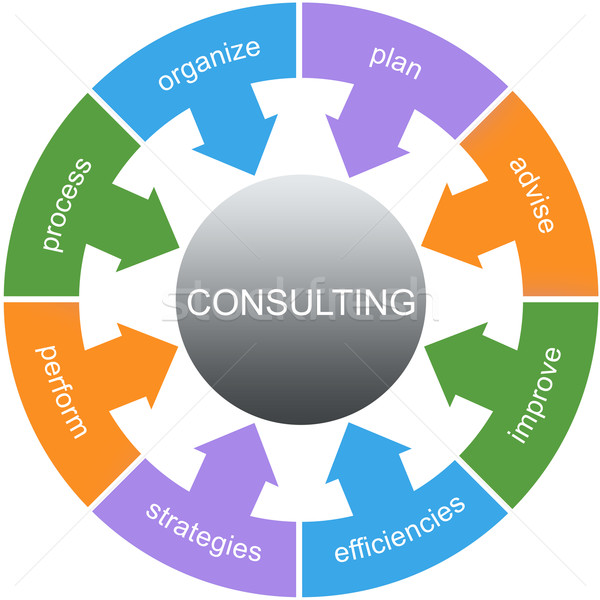 Consulting Word Circle Concept Stock photo © mybaitshop
