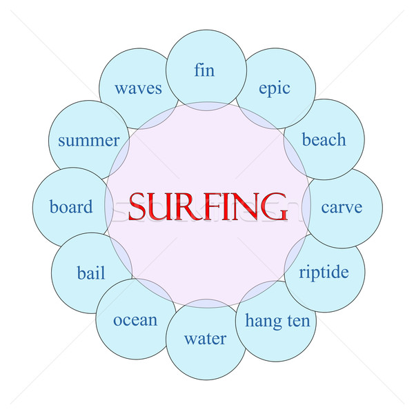ストックフォト: サーフィン · 言葉 · 図 · ピンク · 青
