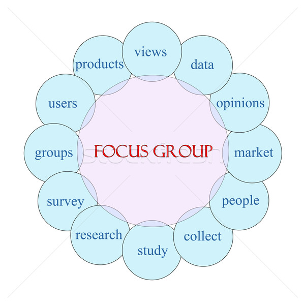 Focus Group Stock Photos, Stock Images And Vectors
