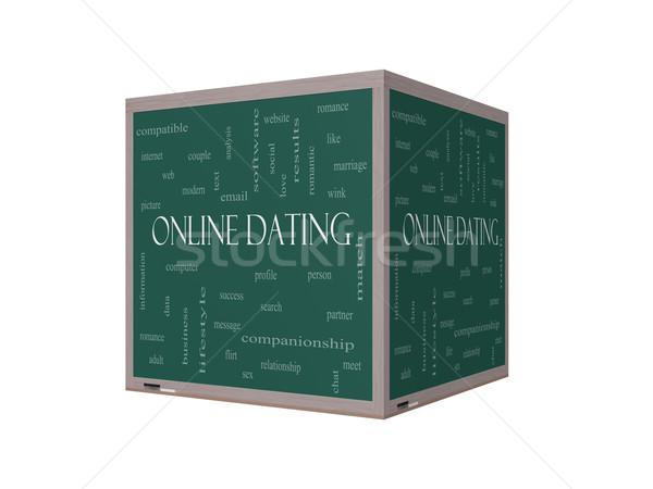 Online dating Chmura 3D tablicy Zdjęcia stock © mybaitshop