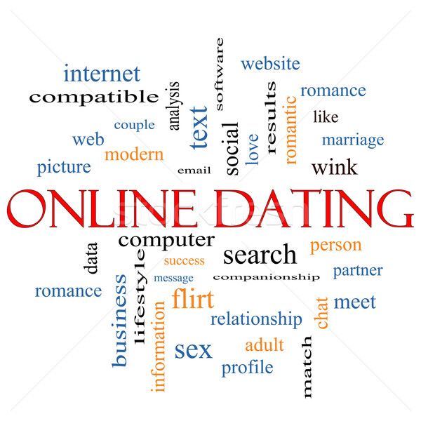 Online Dating Cloud Concept  Stock photo © mybaitshop