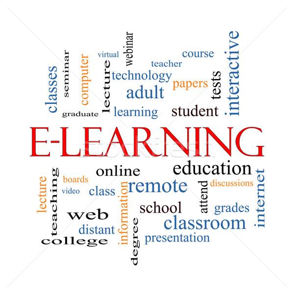 E-Learning Word Cloud Concept Stock photo © mybaitshop