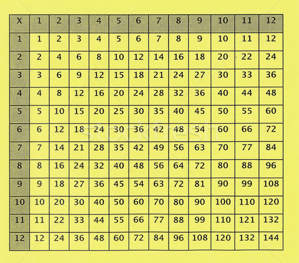 Old multiplication table for elementary school stock photo for Multiplication table of 99