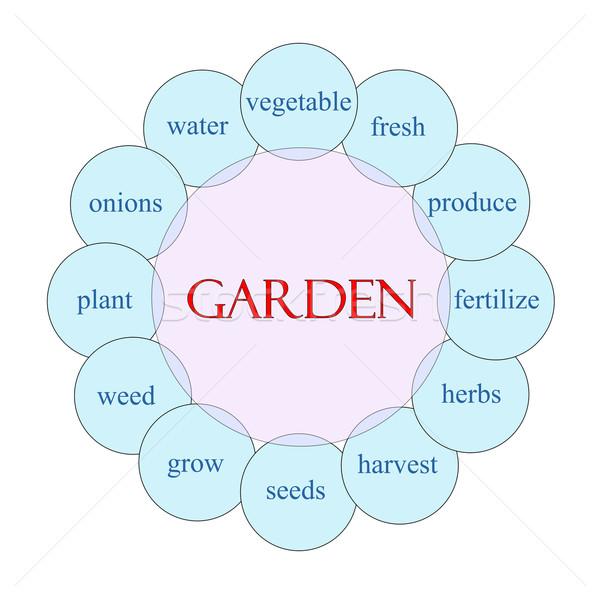 Garden Circular Word Concept Stock photo © mybaitshop