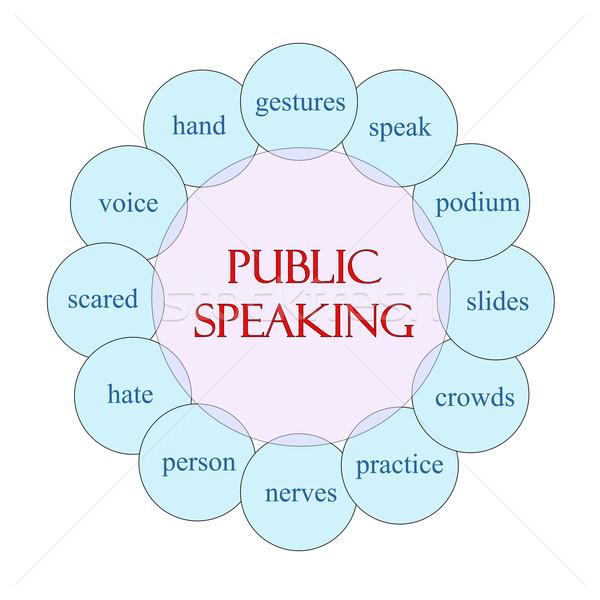 Public Speaking Circular Word Concept Stock photo © mybaitshop