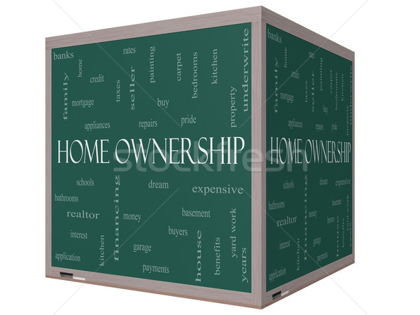 Home Ownership Word Cloud Concept on a 3D cube Blackboard Stock photo © mybaitshop