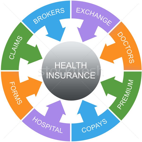 Seguro de saúde palavra círculos troca Foto stock © mybaitshop
