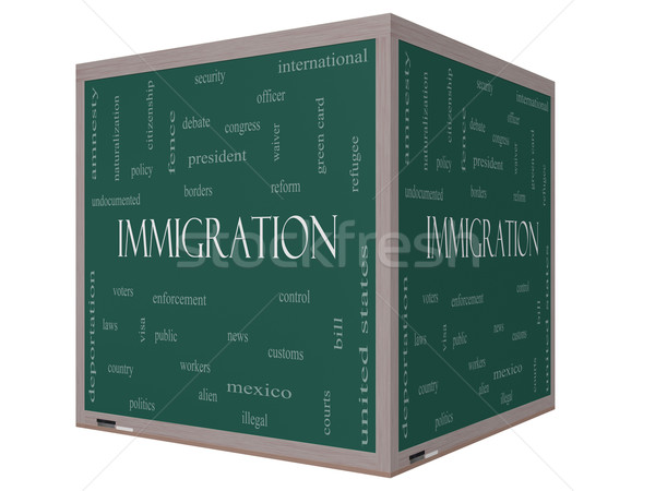 Stock photo: Immigration Word Cloud Concept on a 3D Blackboard