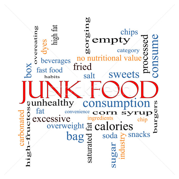 Junk Food Word Cloud Concept Stock photo © mybaitshop