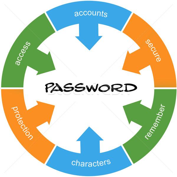 Wachtwoord woord cirkel groot beveiligde toegang Stockfoto © mybaitshop