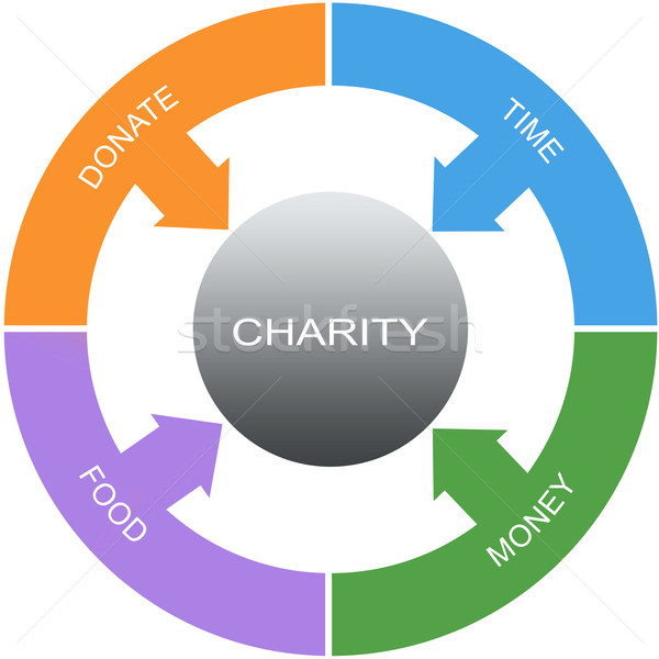 Charity Word Circles Concept Stock photo © mybaitshop