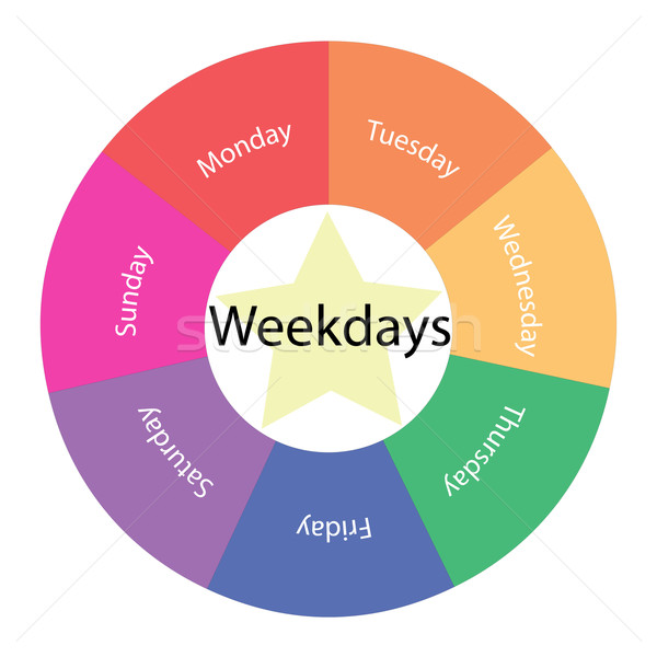 Weekdays circular concept with colors and star Stock photo © mybaitshop