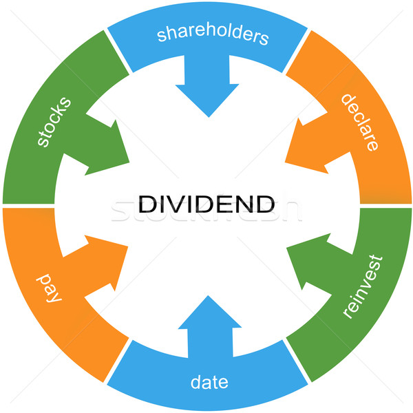 Dividend Symptoms Word Circle Concept Stock photo © mybaitshop