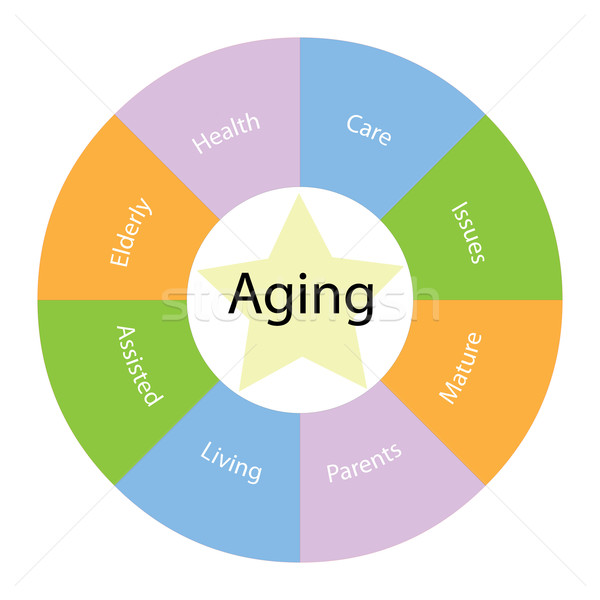 Aging circular concept with colors and star Stock photo © mybaitshop