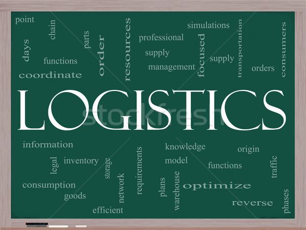 Logistics Concept on a blackboard Stock photo © mybaitshop