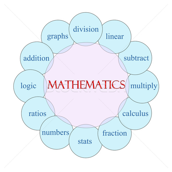 Mathematics Circular Word Concept Stock photo © mybaitshop