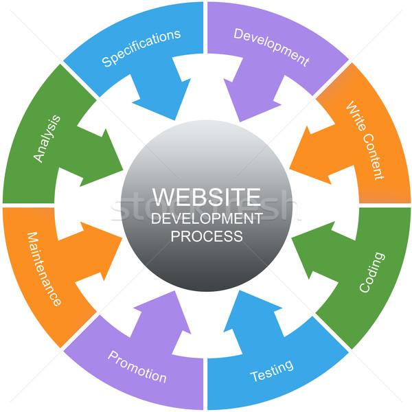 Site desenvolvimento processo palavra círculos Foto stock © mybaitshop