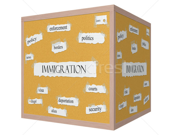 Immigration 3D Corkboard Word Concept Stock photo © mybaitshop
