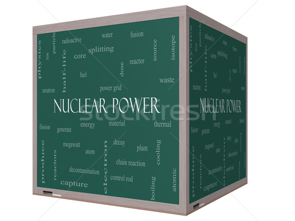 Nuclear Power Word Cloud Concept on a 3D cube Blackboard Stock photo © mybaitshop