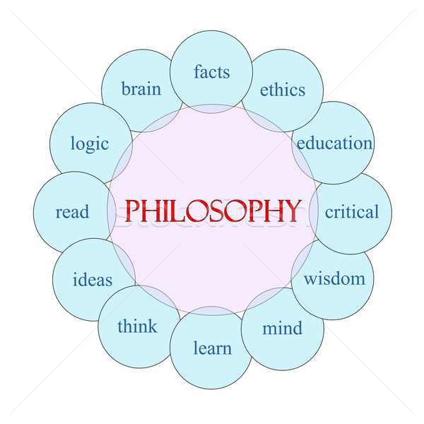 Philosophy Circular Word Concept Stock photo © mybaitshop