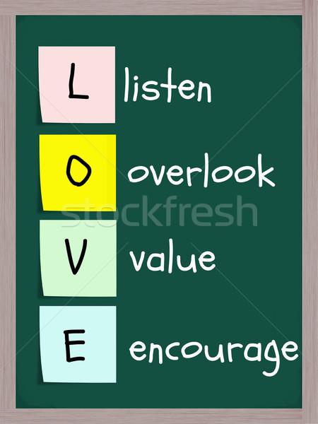 Liefde acroniem Blackboard luisteren waarde Stockfoto © mybaitshop