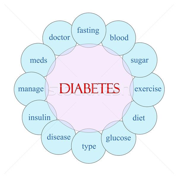 Diabète mot circulaire diagramme rose bleu Photo stock © mybaitshop