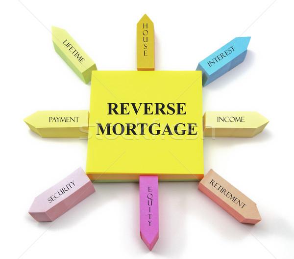 Reverse Mortgage Sticky Notes Sun Stock photo © mybaitshop