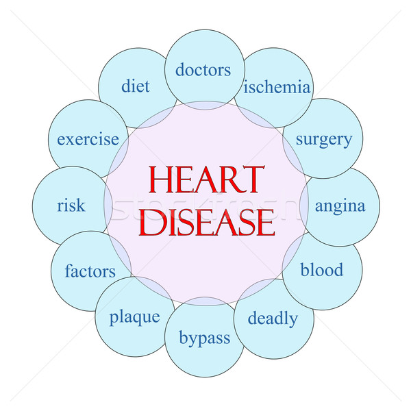 Heart Disease Circular Word Concept Stock photo © mybaitshop