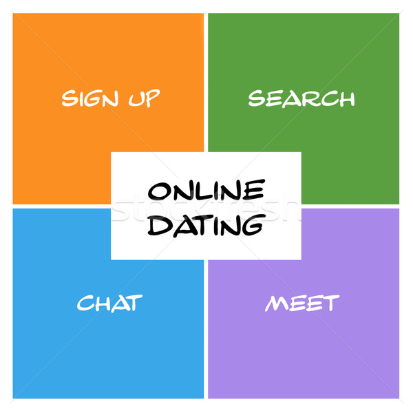 Online Dating Boxes and Rectangle Stock photo © mybaitshop