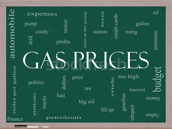 газ цены слово облако доске автомобиль Сток-фото © mybaitshop