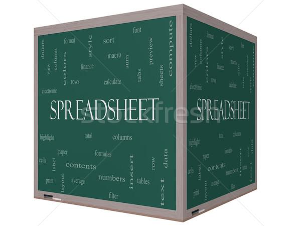 Spreadsheet Word Cloud Concept on a 3D Cube Blackboard Stock photo © mybaitshop